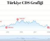 Credit Default Swap (CDS) Nedir? CDS Neyi Anlatır?